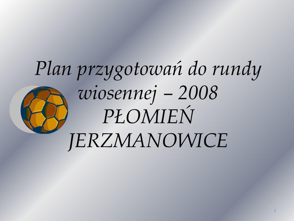 Plan przygotowań do rundy wiosennej – 2008 PŁOMIEŃ JERZMANOWICE