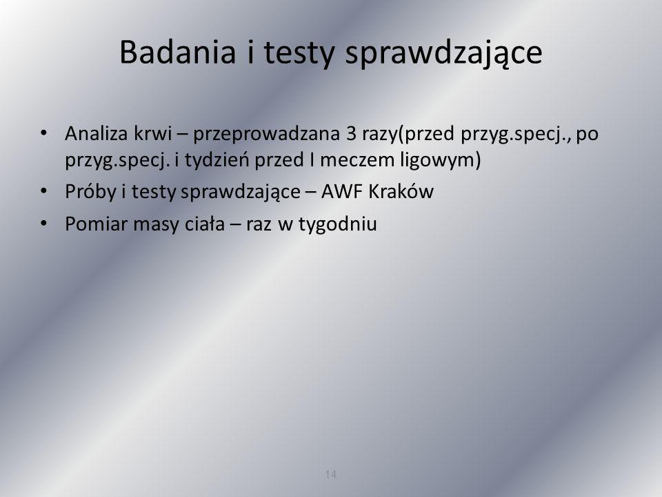 Badania i testy sprawdzające