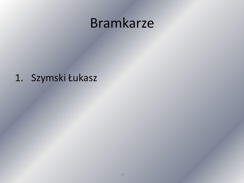 Bramkarze Szymski Łukasz