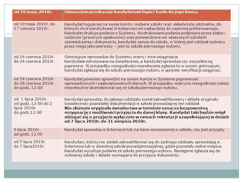 od 10 maja 2010r. Gimnazjum przekazuje kandydatowi login i hasło do jego konta. od 10 maja 2010r. do.