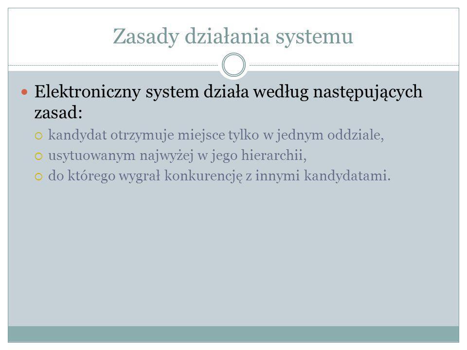 Zasady działania systemu