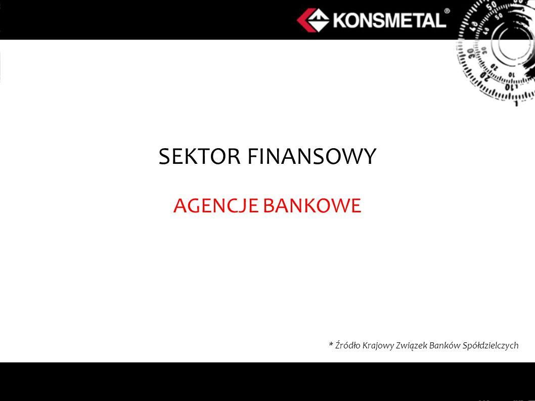 SEKTOR FINANSOWY AGENCJE BANKOWE