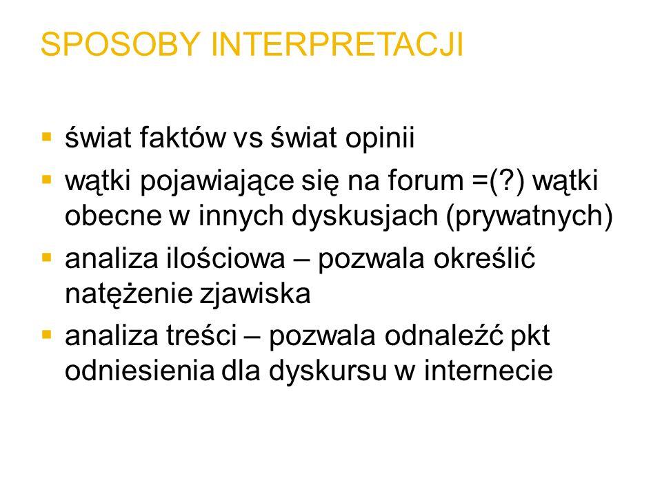 sposoby interpretacji