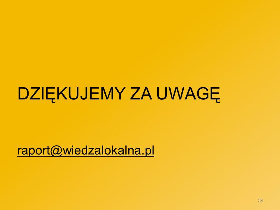 DZIĘKUJEMY ZA UWAGĘ raport@wiedzalokalna.pl