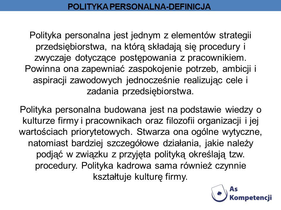 Polityka Personalna-definicja