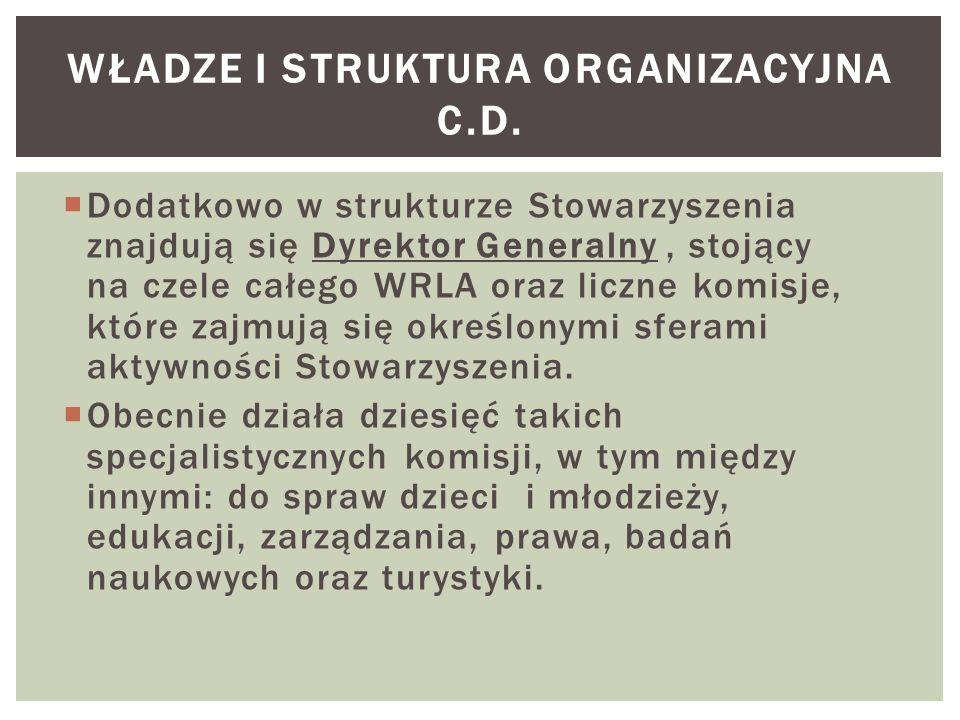 Władze i struktura organizacyjna c.d.