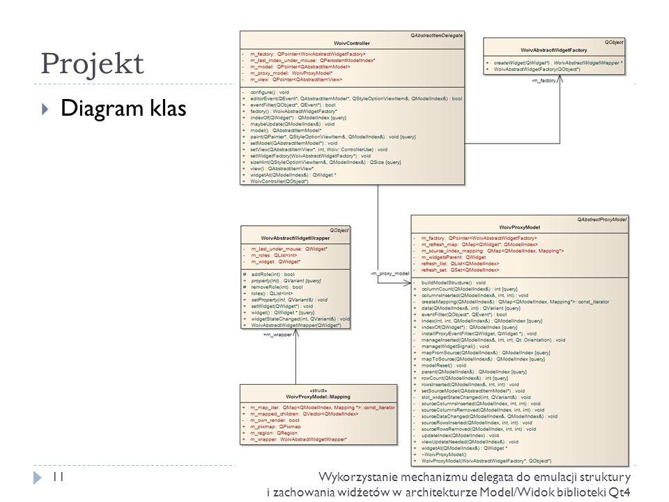 Projekt Diagram klas.