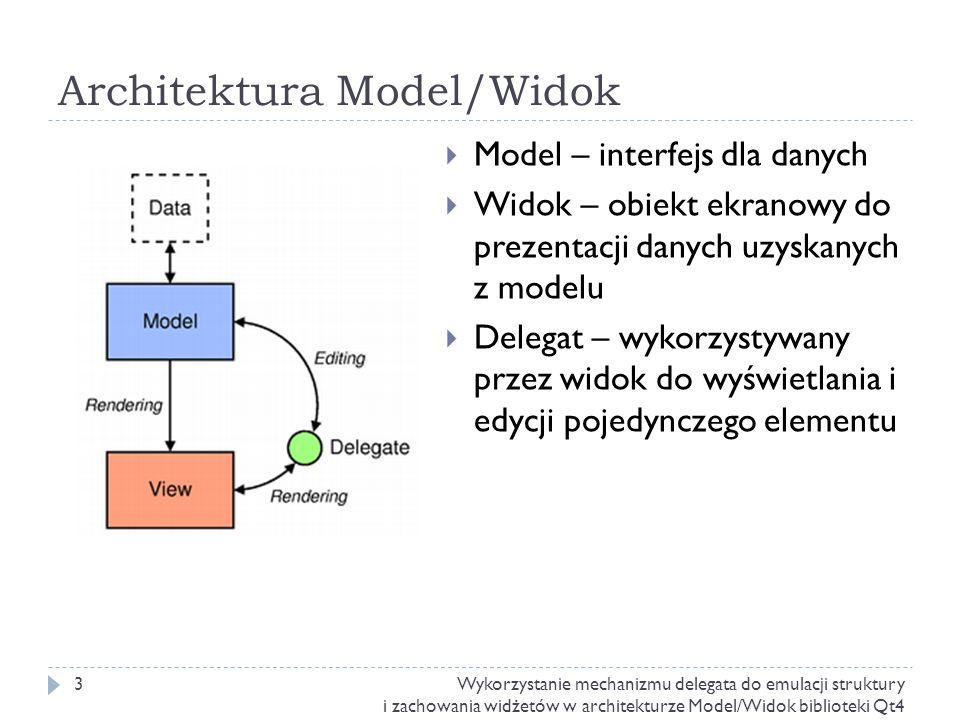 Architektura Model/Widok