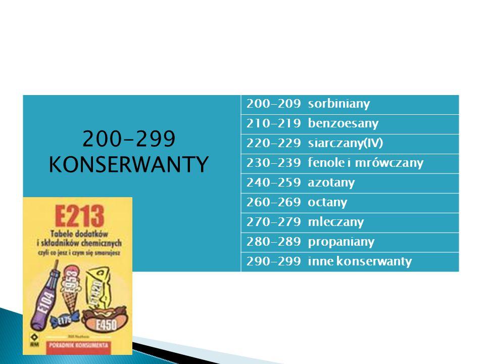 200-299 KONSERWANTY 200-209 sorbiniany 210-219 benzoesany