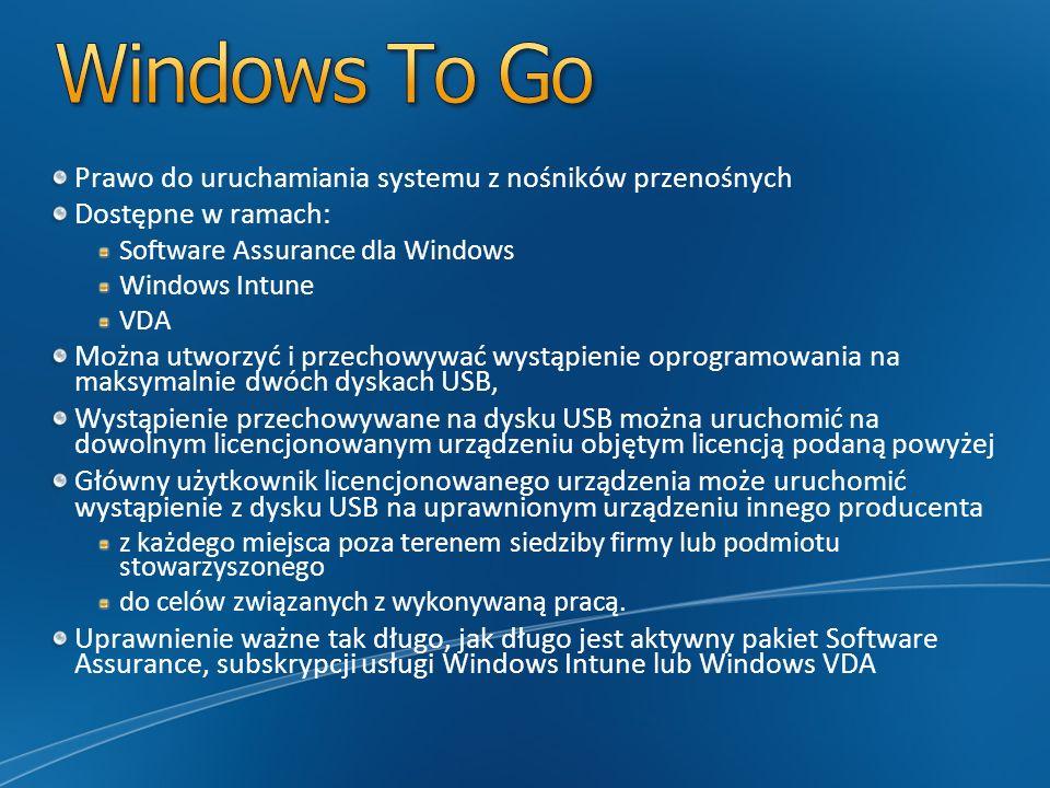 Windows To Go Prawo do uruchamiania systemu z nośników przenośnych