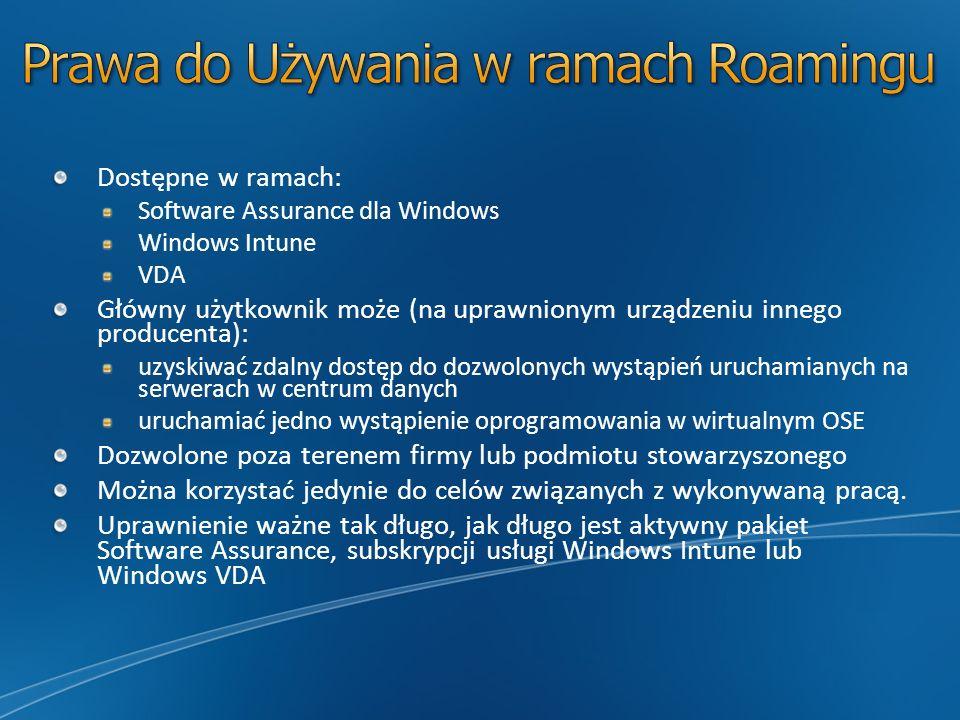 Prawa do Używania w ramach Roamingu