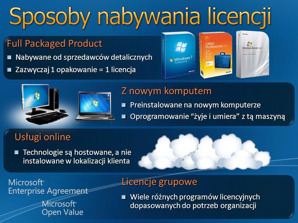 Sposoby nabywania licencji
