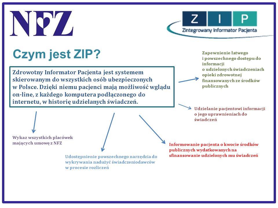 Czym jest ZIP