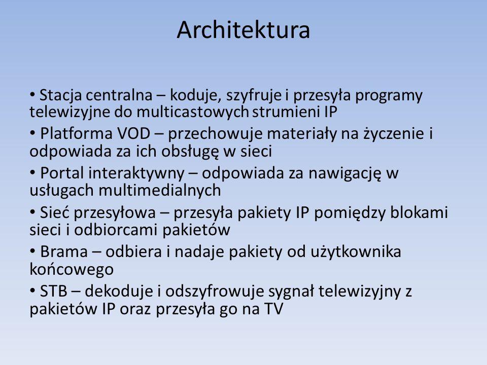 ArchitekturaStacja centralna – koduje, szyfruje i przesyła programy telewizyjne do multicastowych strumieni IP.
