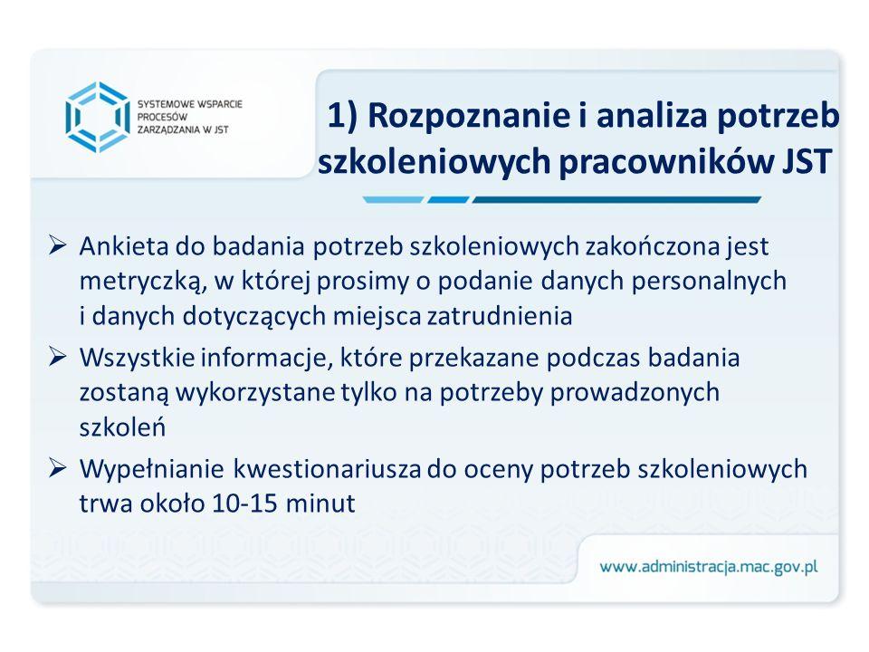 1) Rozpoznanie i analiza potrzeb szkoleniowych pracowników JST
