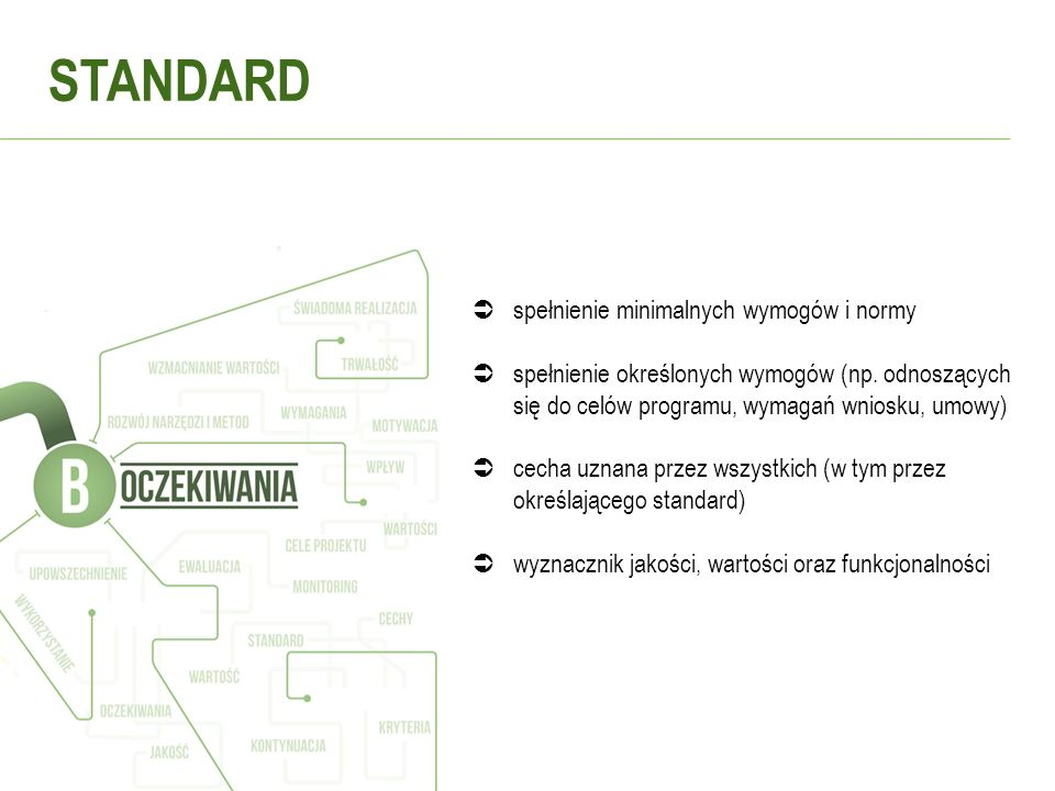 STANDARD spełnienie minimalnych wymogów i normy