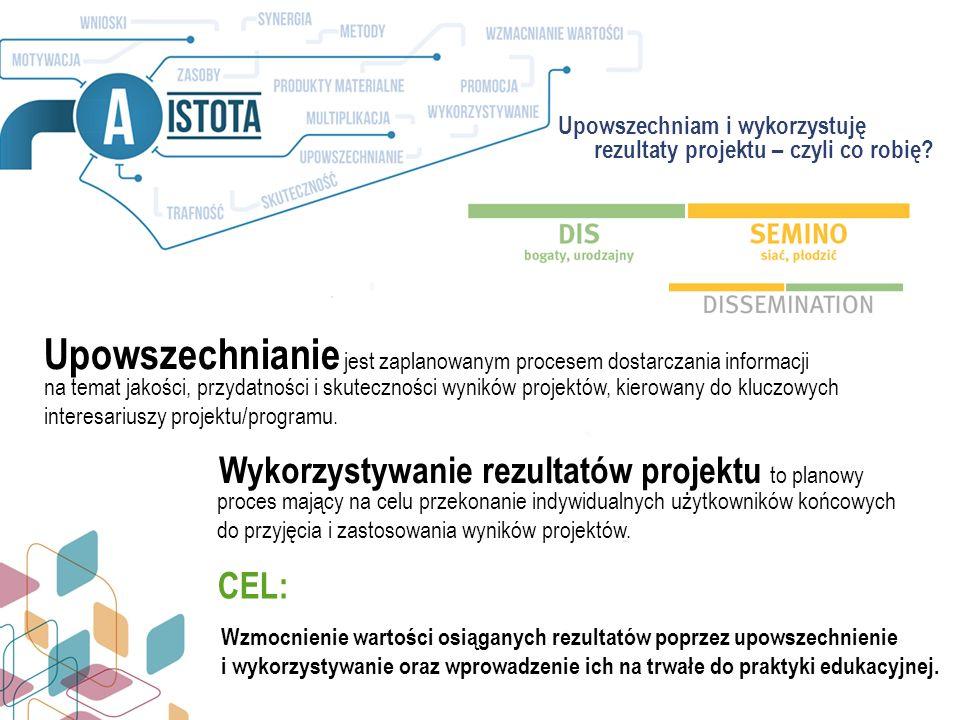 Upowszechnianie jest zaplanowanym procesem dostarczania informacji