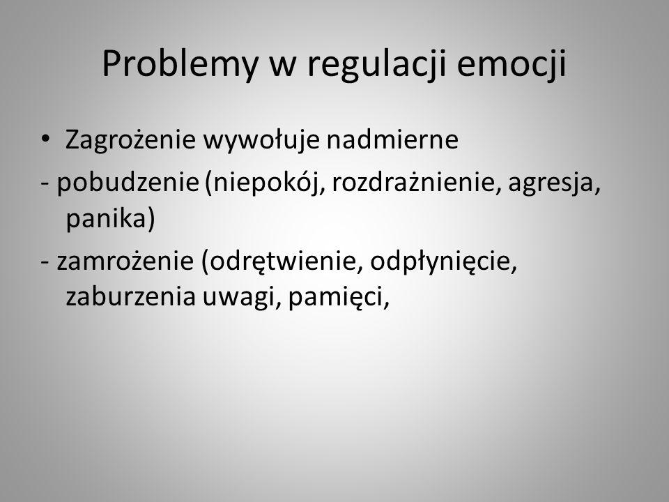 Problemy w regulacji emocji