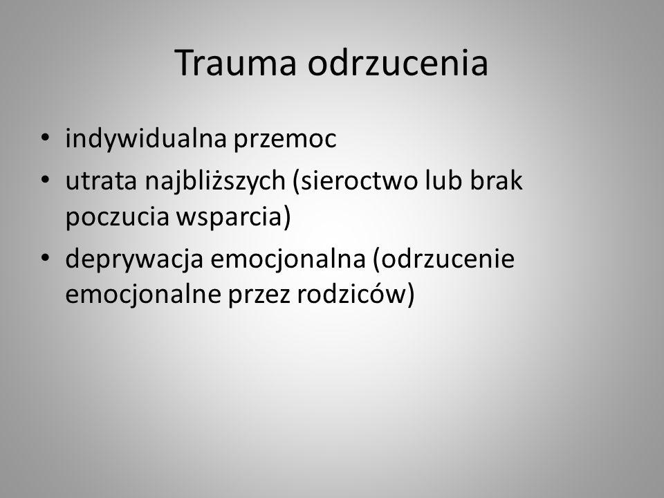 Trauma odrzucenia indywidualna przemoc