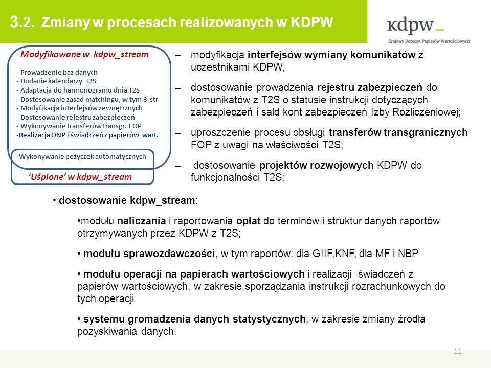 3.2. Zmiany w procesach realizowanych w KDPW