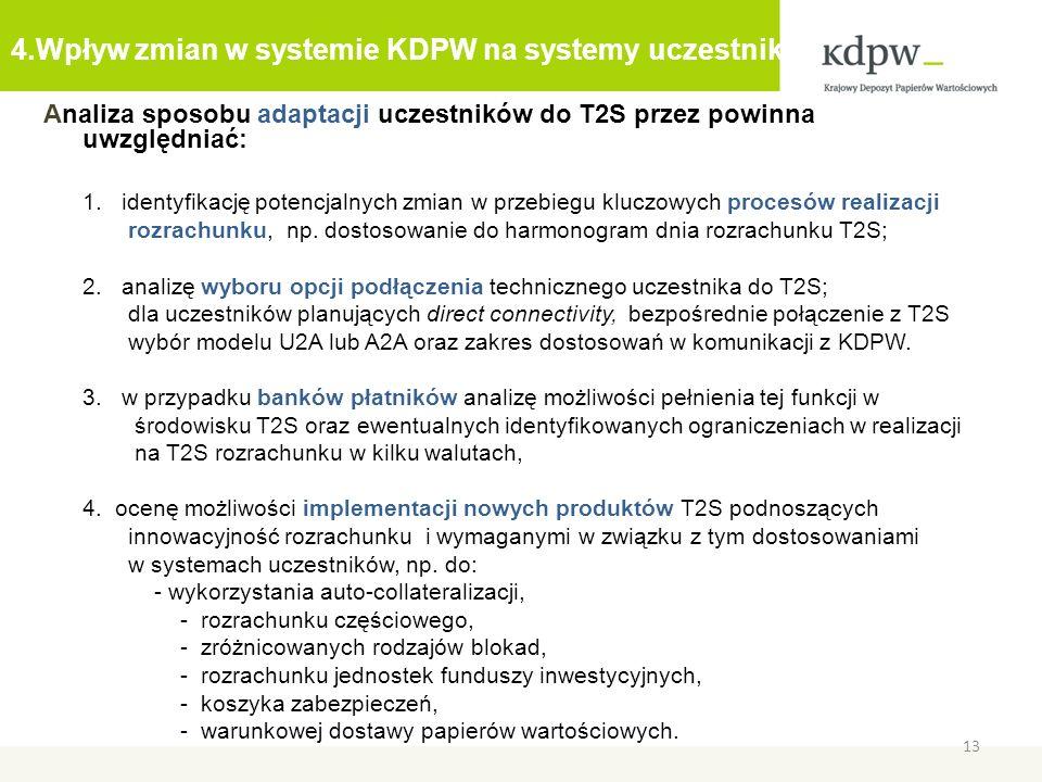 4.Wpływ zmian w systemie KDPW na systemy uczestników