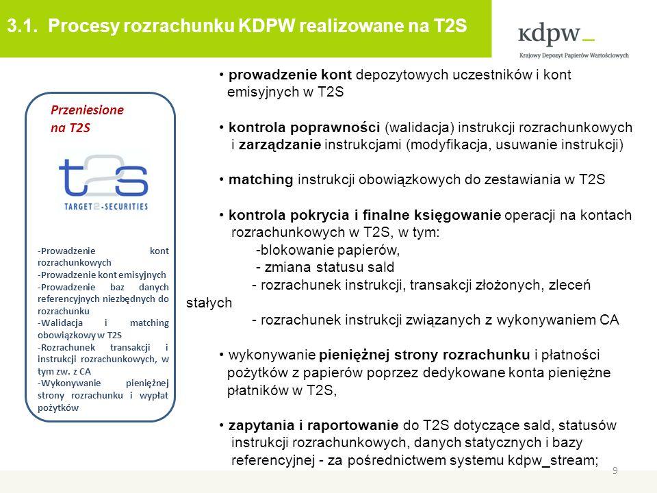 3.1. Procesy rozrachunku KDPW realizowane na T2S