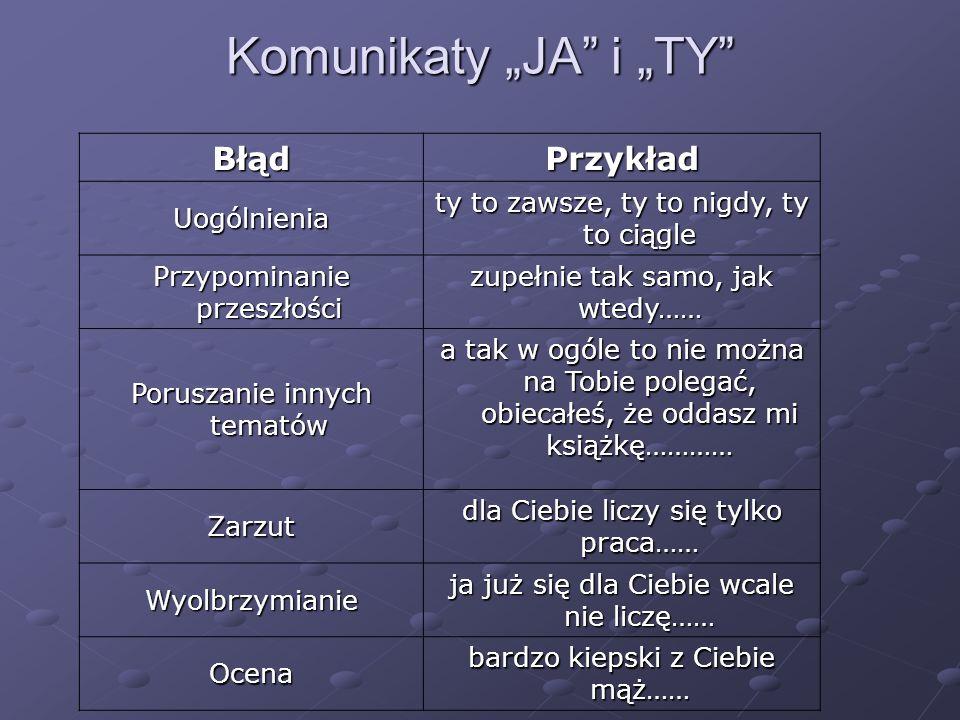 """Komunikaty """"JA i """"TY Błąd Przykład Uogólnienia"""