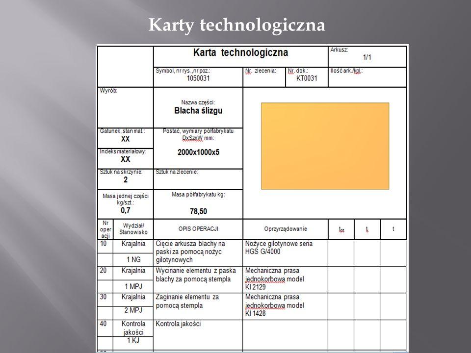 Karty technologiczna