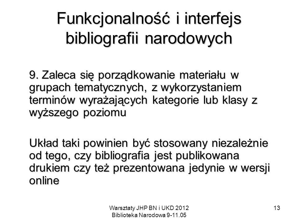 Funkcjonalność i interfejs bibliografii narodowych
