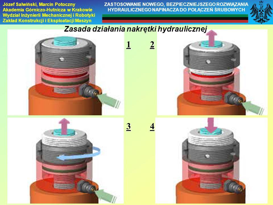 1 2 3 4 Zasada działania nakrętki hydraulicznej