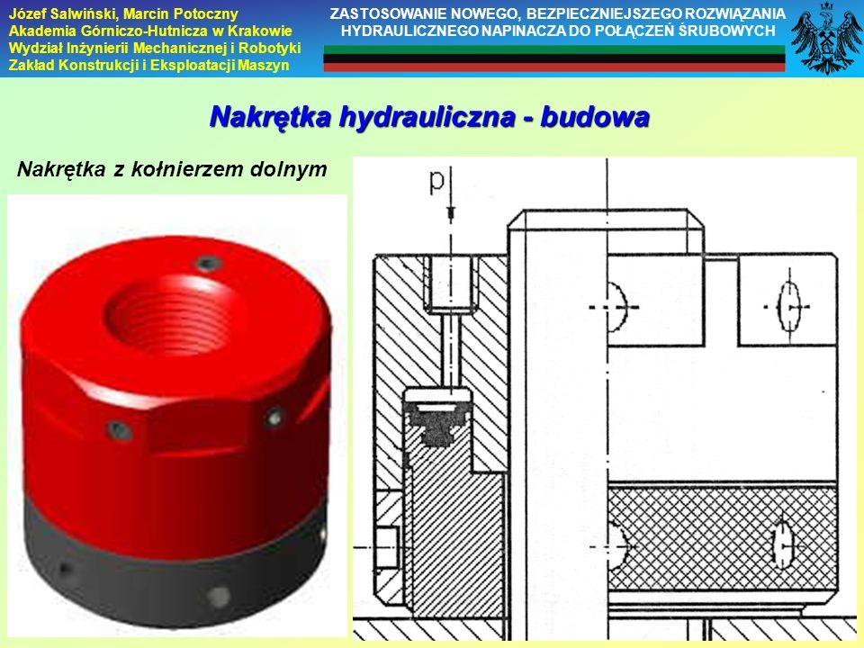 Nakrętka hydrauliczna - budowa