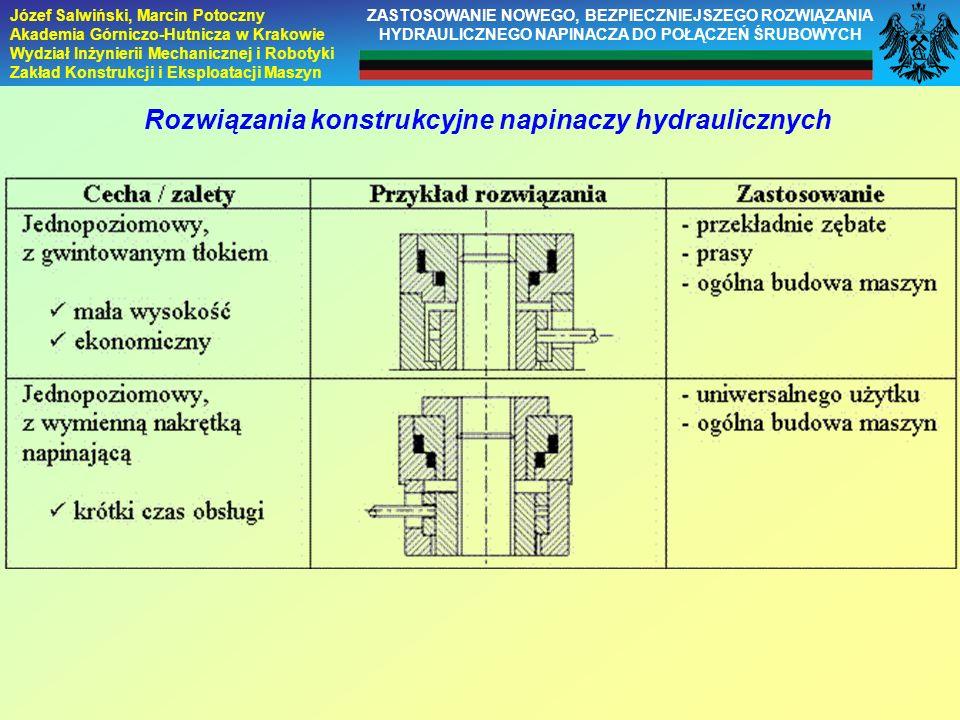 Rozwiązania konstrukcyjne napinaczy hydraulicznych