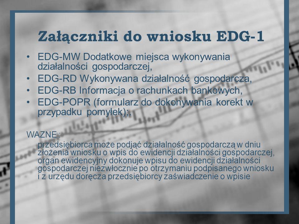 Załączniki do wniosku EDG-1