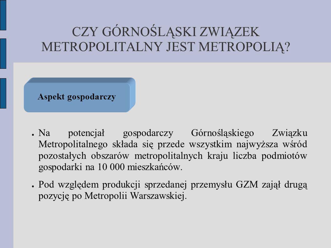 CZY GÓRNOŚLĄSKI ZWIĄZEK METROPOLITALNY JEST METROPOLIĄ