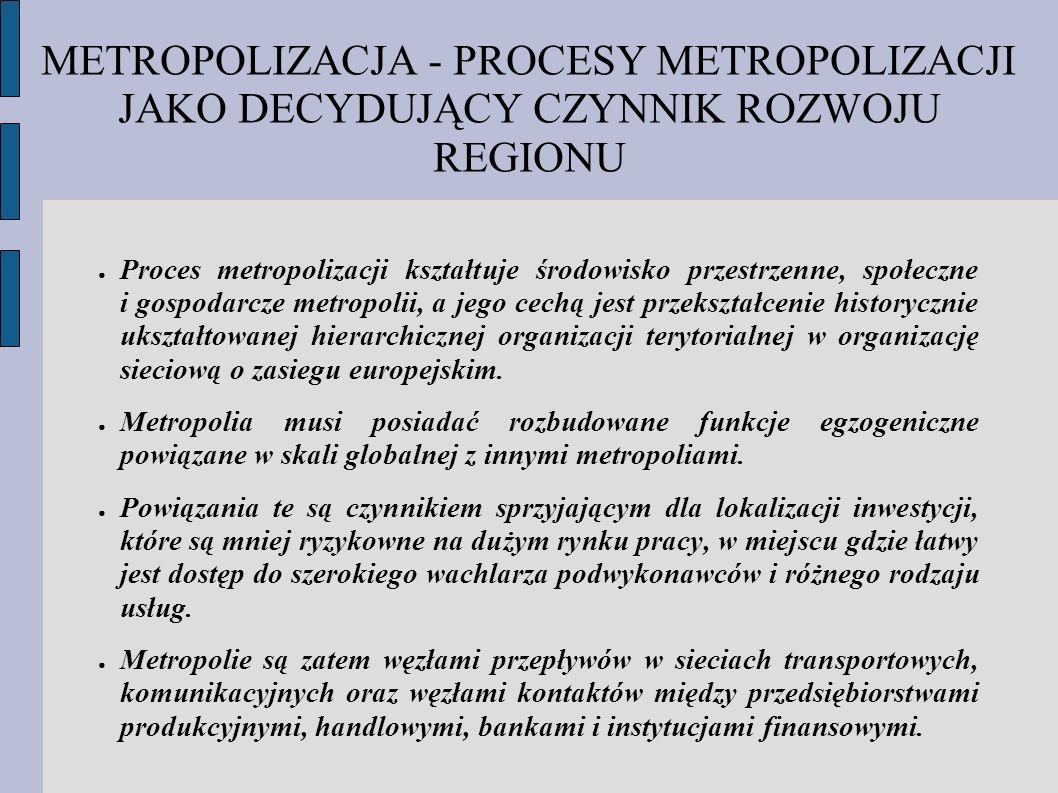 METROPOLIZACJA - PROCESY METROPOLIZACJI JAKO DECYDUJĄCY CZYNNIK ROZWOJU REGIONU