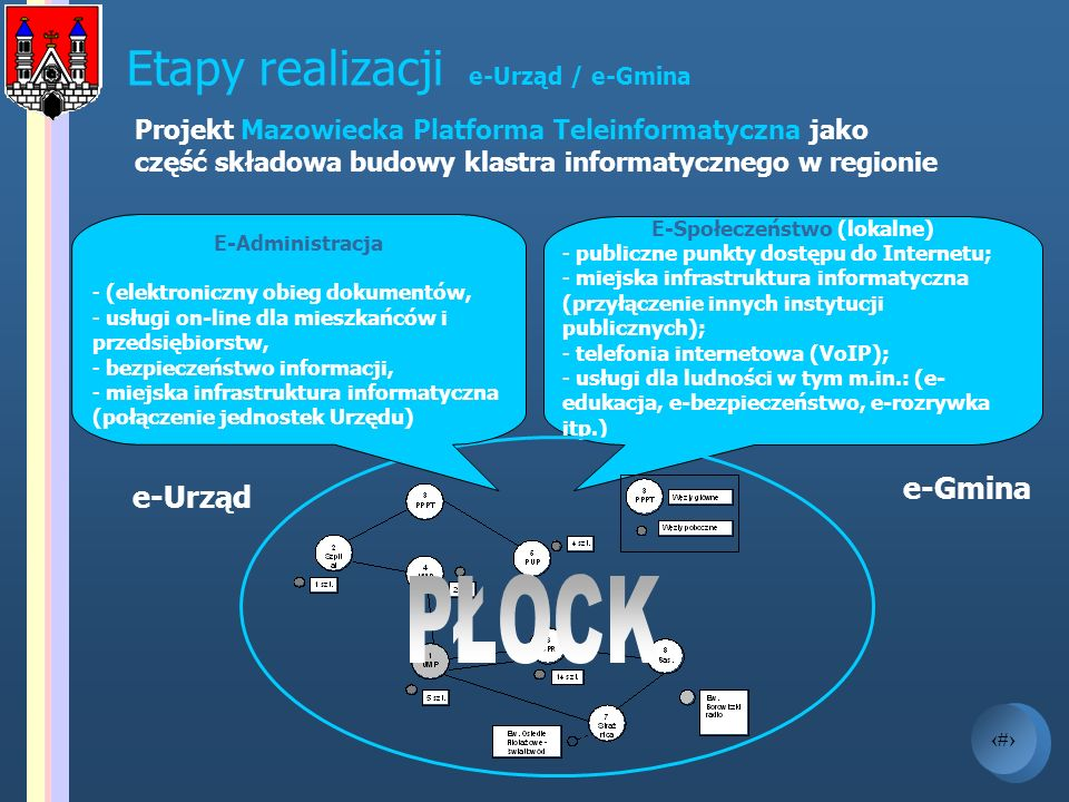Etapy realizacji e-Urząd / e-Gmina