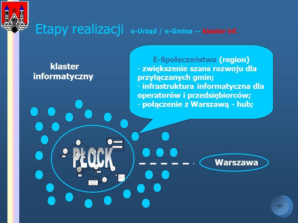 Etapy realizacji e-Urząd / e-Gmina -- klaster inf.