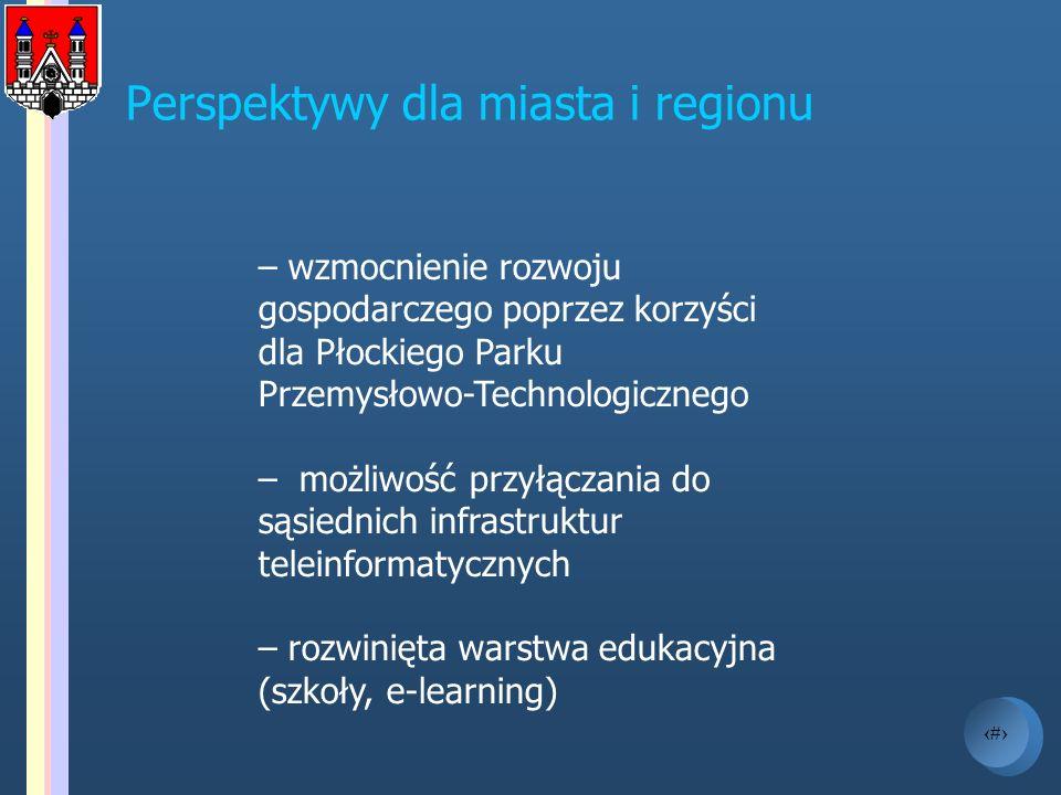 Perspektywy dla miasta i regionu