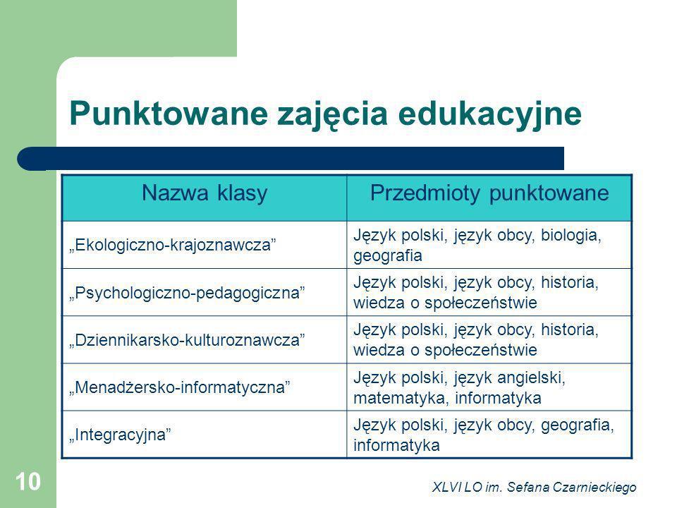 Punktowane zajęcia edukacyjne