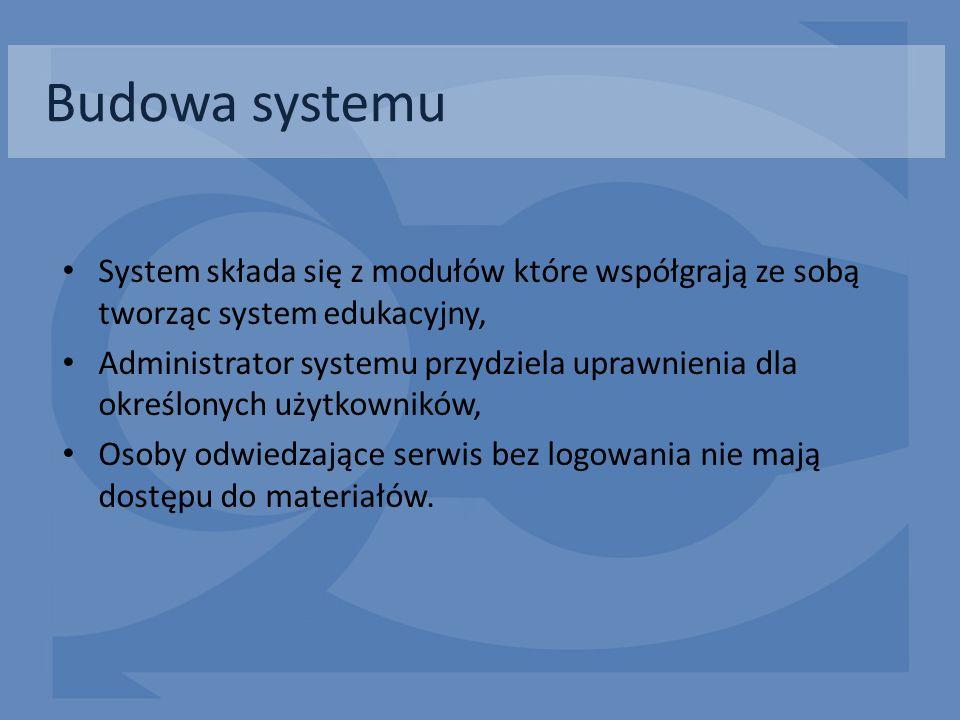 Budowa systemuSystem składa się z modułów które współgrają ze sobą tworząc system edukacyjny,