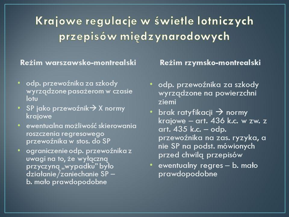 Krajowe regulacje w świetle lotniczych przepisów międzynarodowych