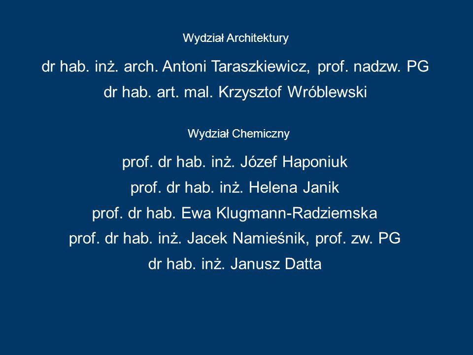 dr hab. inż. arch. Antoni Taraszkiewicz, prof. nadzw. PG