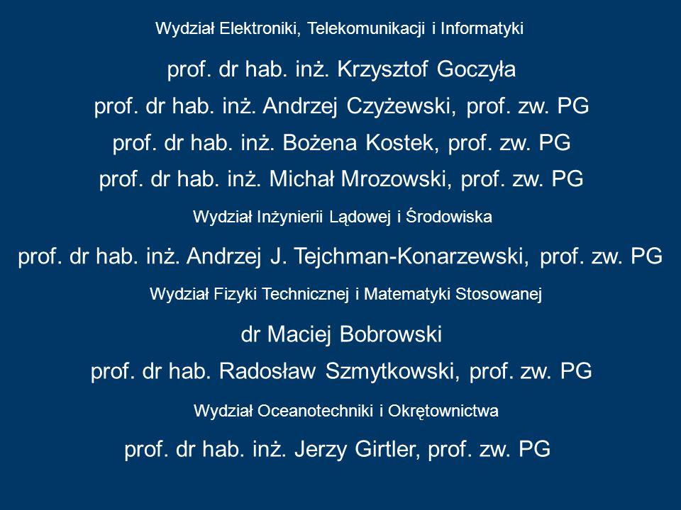 prof. dr hab. inż. Krzysztof Goczyła