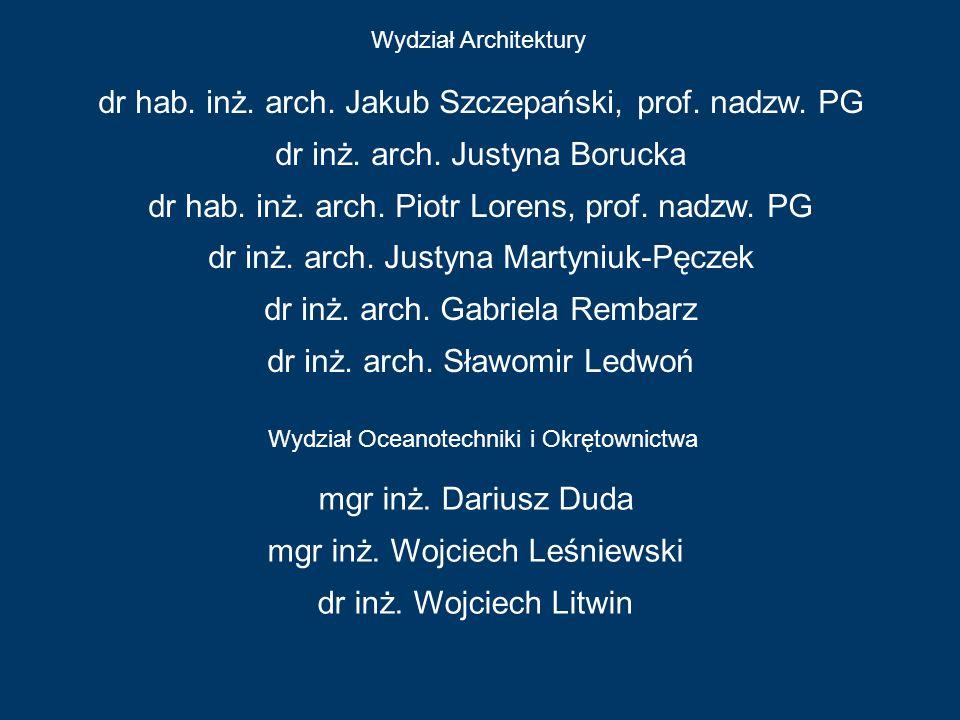 dr hab. inż. arch. Jakub Szczepański, prof. nadzw. PG