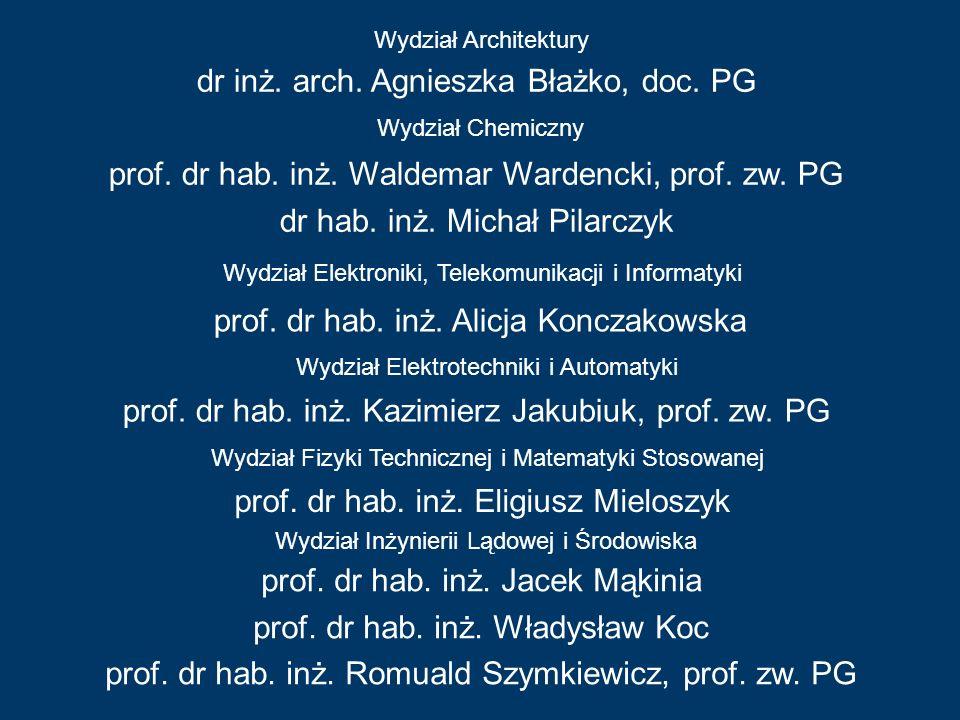 dr inż. arch. Agnieszka Błażko, doc. PG