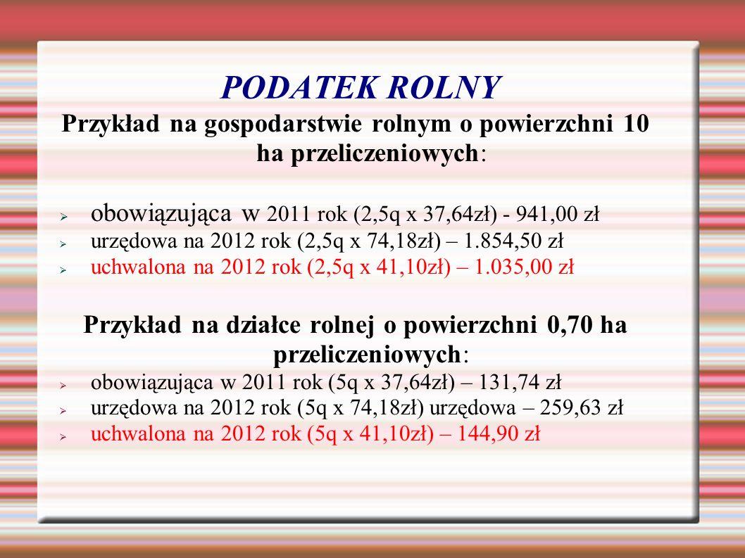 PODATEK ROLNYPrzykład na gospodarstwie rolnym o powierzchni 10 ha przeliczeniowych: obowiązująca w 2011 rok (2,5q x 37,64zł) - 941,00 zł.