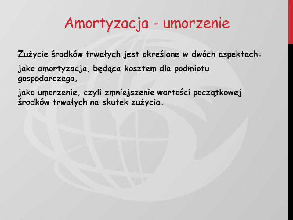 Amortyzacja - umorzenie