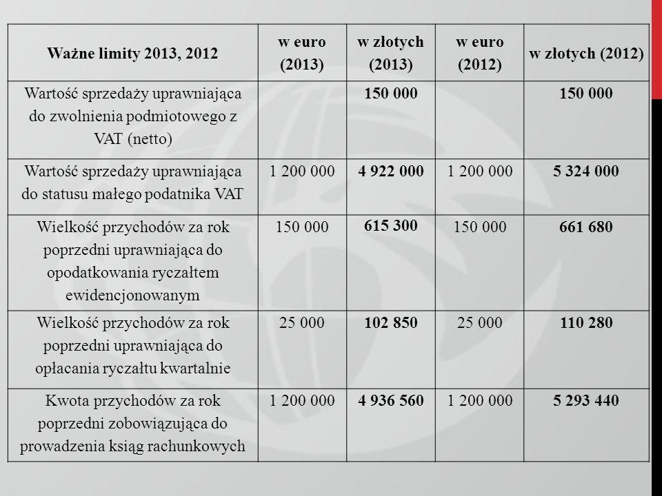 Wartość sprzedaży uprawniająca do statusu małego podatnika VAT