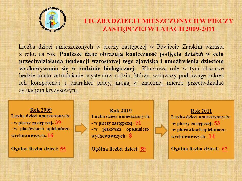 LICZBA DZIECI UMIESZCZONYCH W PIECZY ZASTĘPCZEJ W LATACH 2009-2011