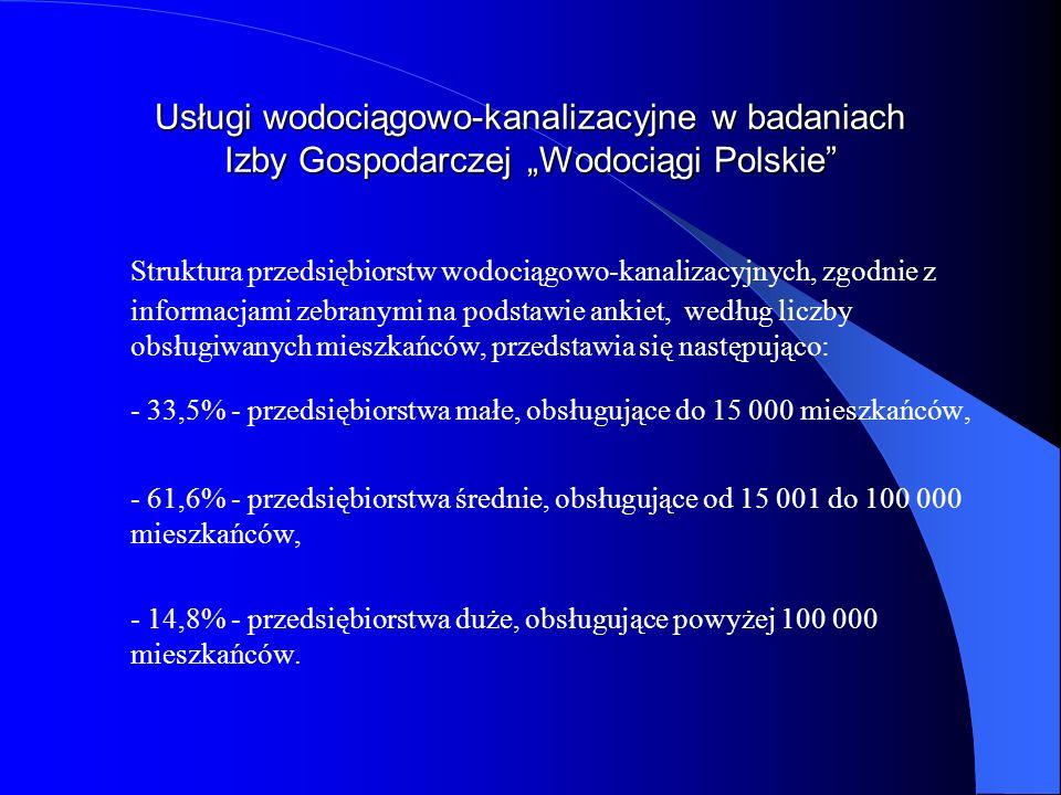 - 33,5% - przedsiębiorstwa małe, obsługujące do 15 000 mieszkańców,